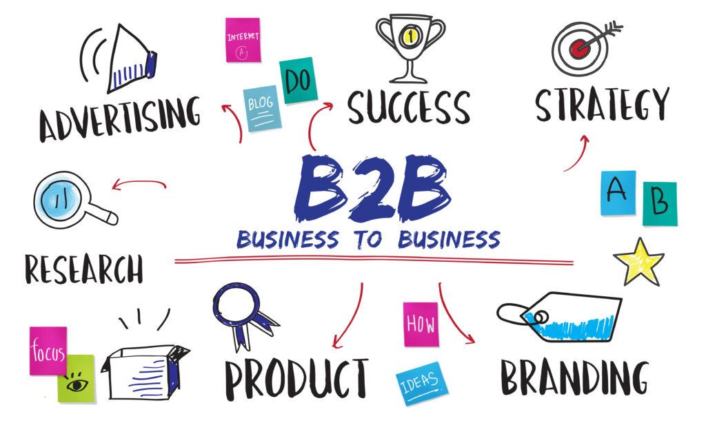 Running A B2B Company? Take Advantage Of Social Media! | SmartFunding